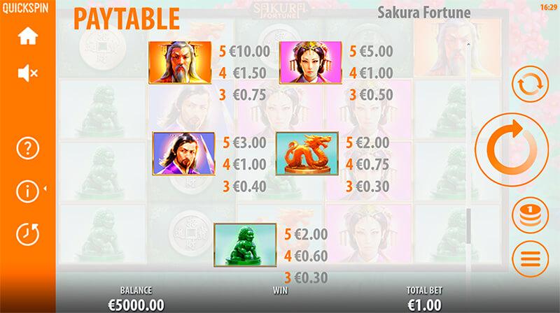 Изображение игрового автомата Sakura Fortune 3