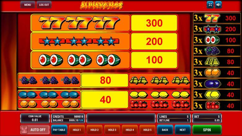 Изображение игрового автомата Always Hot 3