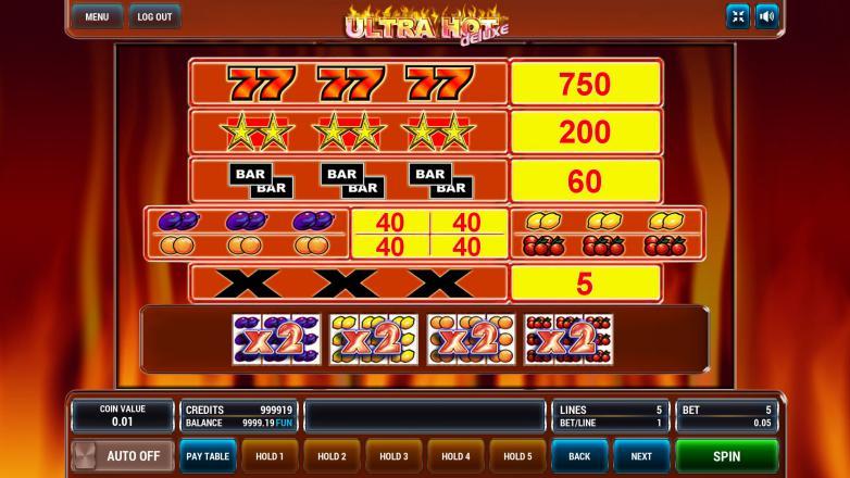 Изображение игрового автомата Ultra Hot Deluxe 2
